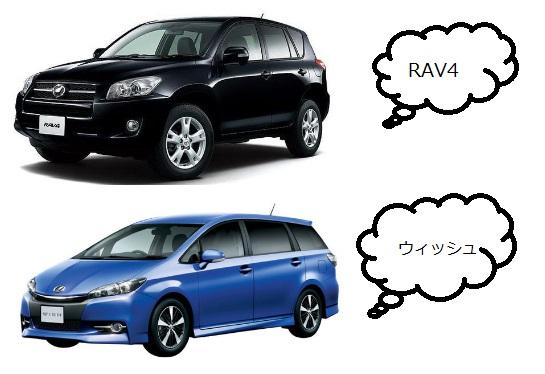RAV4とウィッシュの比較画像