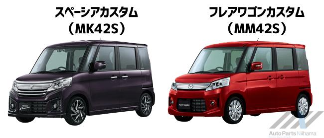 MK4SとMM42Sの比較画像