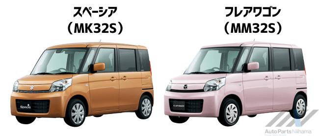 MK32SとMM32Sの比較画像